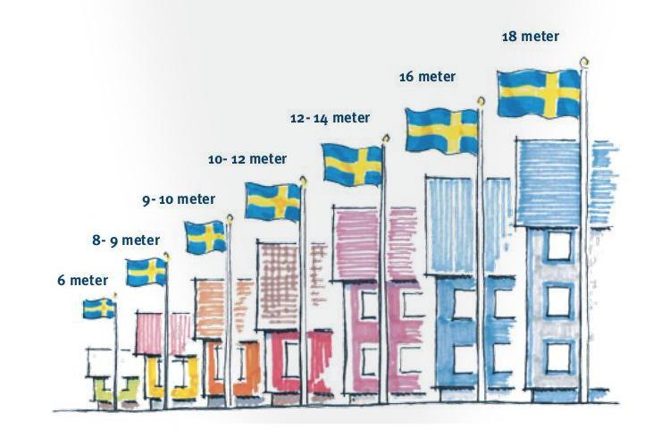 Flaggstångsguide - Vilken höjd ska en flaggstång ha?